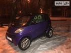 Smart ForTwo 22.01.2019