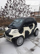 Smart ForTwo 21.01.2019