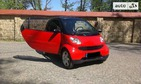 Smart ForTwo 01.03.2019