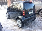 Smart ForTwo 23.02.2019