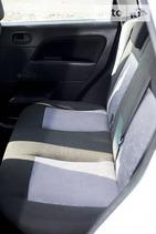 Ford Fiesta 07.05.2019
