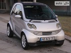 Smart ForTwo 28.04.2019