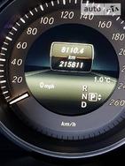 Mercedes-Benz E 250 27.08.2019