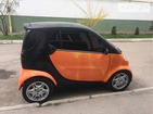 Smart ForTwo 25.04.2019