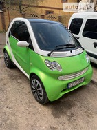 Smart ForTwo 17.06.2019
