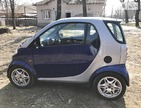 Smart ForTwo 11.04.2019
