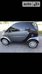 Smart ForTwo 06.05.2019
