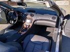 Mercedes-Benz SL 500 20.04.2019