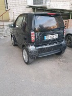 Smart ForTwo 07.05.2019