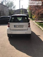 Smart ForTwo 15.06.2019
