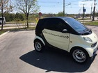 Smart ForTwo 08.06.2019