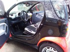 Smart ForTwo 08.07.2019