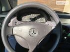 Mercedes-Benz A 160 07.05.2019