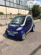 Smart ForTwo 21.07.2019