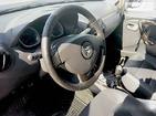 Dacia Duster 27.08.2019