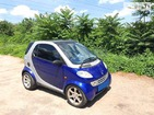 Smart ForTwo 27.06.2019