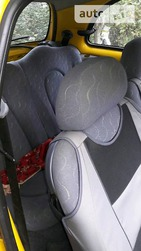 Ford Ka 17.06.2019