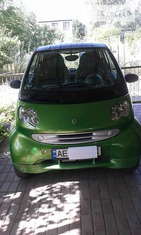 Smart ForTwo 11.08.2019