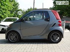 Smart ForTwo 10.08.2019