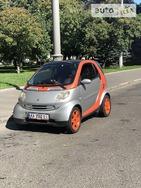 Smart City 22.08.2019
