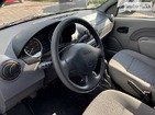 Dacia Logan 28.08.2019