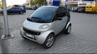 Smart ForTwo 29.08.2019