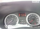 Dacia Duster 17.08.2019