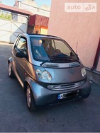 Smart ForTwo 06.09.2019