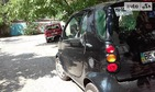 Smart ForTwo 13.08.2019