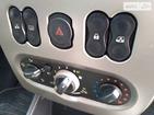 Dacia Sandero Stepway 19.07.2021